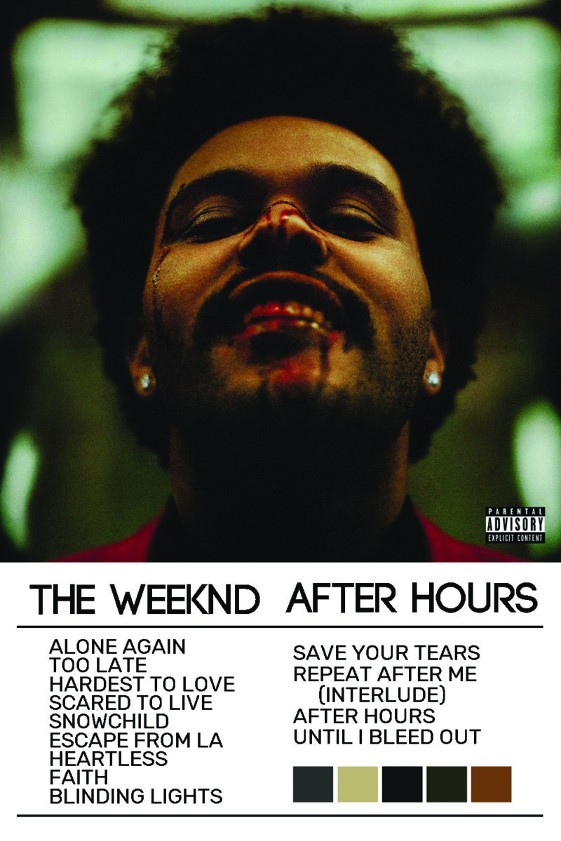the weeknd after hours album poster